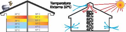 exaustor eolico